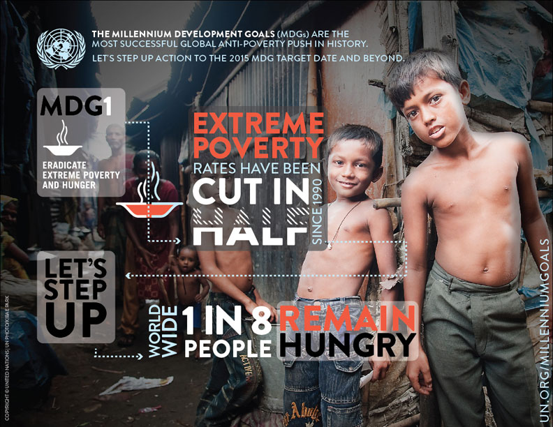 UN Infographic for Poverty